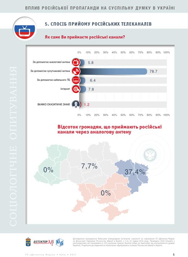 dm_infogr_-propaganda_8-5